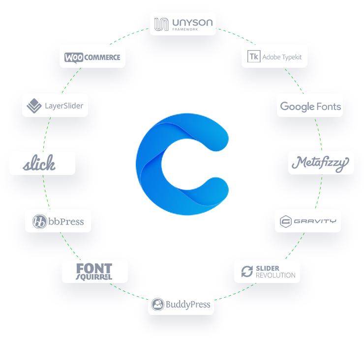 plugins-circle